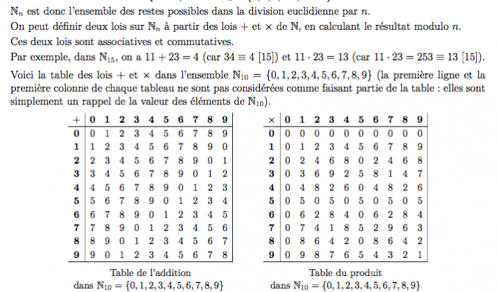 série numérique cours pdf